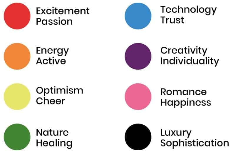 Colours and their meaning